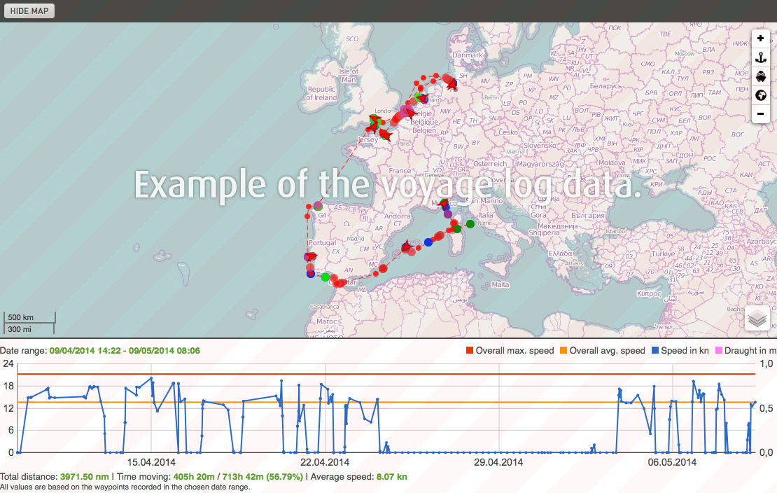 Example of voyage log data